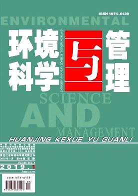 环境科学与管理核心期刊论文发表